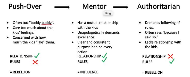 millennial coaching image